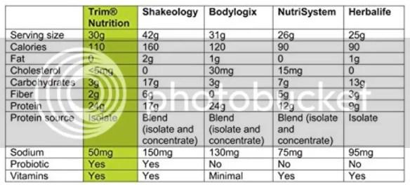 trimfuel ingredients