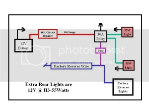 AstroSafariVans • View topic  Backup  Flood lights