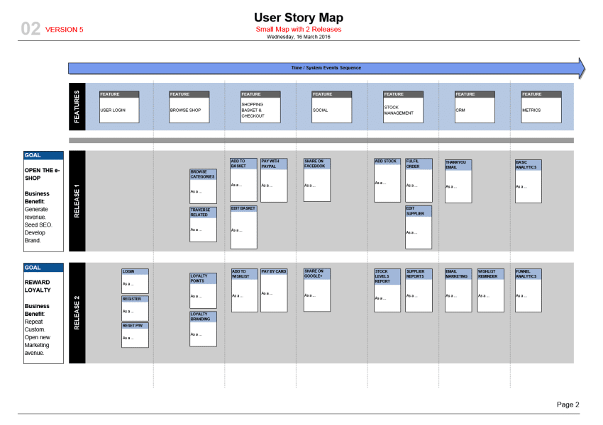 Visio Timeline Examples Business