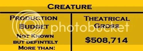 CreatureBudGro