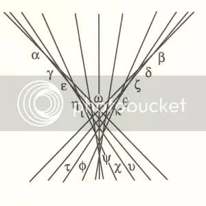 Keplers illustration of the spherical aberration of rays