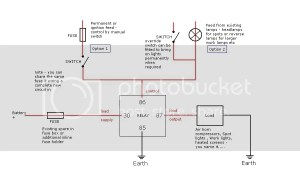 Land Rover Owner • View topic  SpotDriving Light Wiring Diagram?