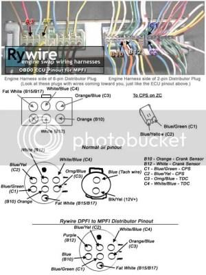 DOHC ZC with si dizzy wiring help will post pics  Honda