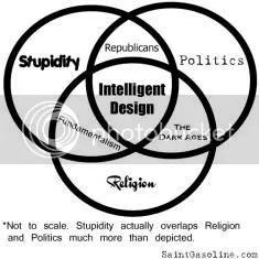 id venn diagram