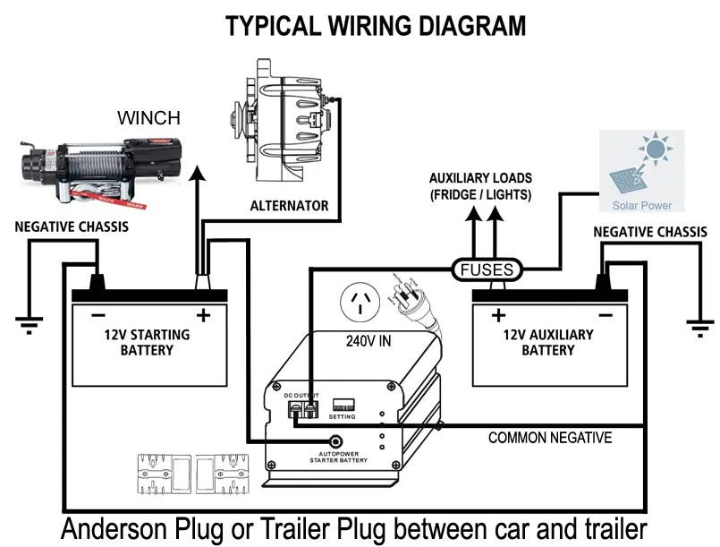 Marvelous Pace Trailer Wiring Connector Diagram Images - Best Image ...
