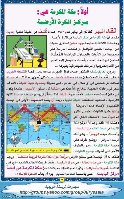 Is mecca the centre of the world my mute monologue the muslims were the first people to draw the map of the world they drew the map with the south facing upwards and north downwards gumiabroncs Images
