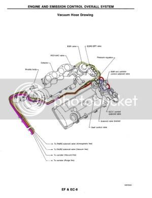 Colored Vacuum Diagram for KA24DE, need help correcting