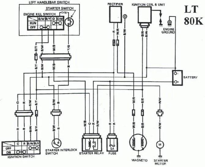 suzuki lt80 wiring diagram  wiring diagram solidcodeb