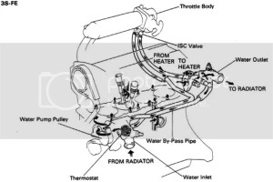 3SFE Coolant Flow Diagram  Toyota Nation Forum : Toyota