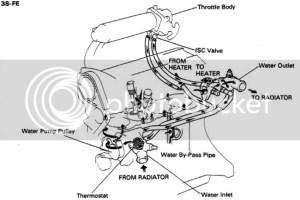 3SFE Coolant Flow Diagram  Toyota Nation Forum : Toyota
