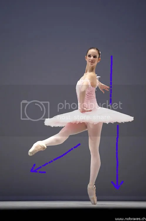 hyperextension and ballet wandering apricot