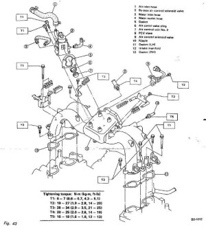 2005 Subaru Baja Turbo Engine Diagram Subaru Baja Vacuum Lines Wiring Diagram ~ ODICIS