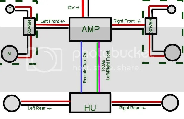 5 channel kicker amp wiring diagram 4 channel amp 6