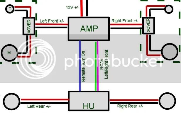 5 channel kicker amp wiring diagram 4 channel amp 6