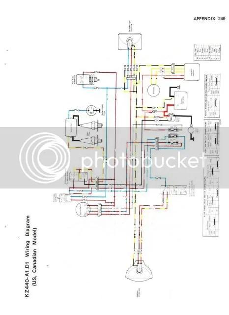 kz440 wiring diagram online schematic diagram u2022 rh muscle pharma co kawasaki kz440 wiring diagram 1980 kz440 wiring diagram