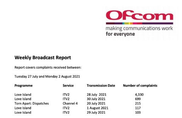 Ofcom complaints