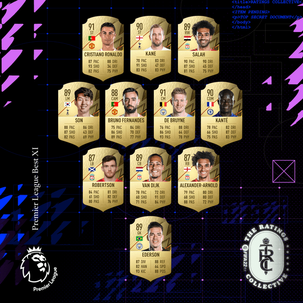 The highest-rated Premier League XI in FIFA 22