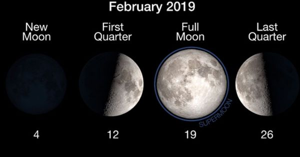 Full Moon Lunar Calendar 2019 When to see the next Full