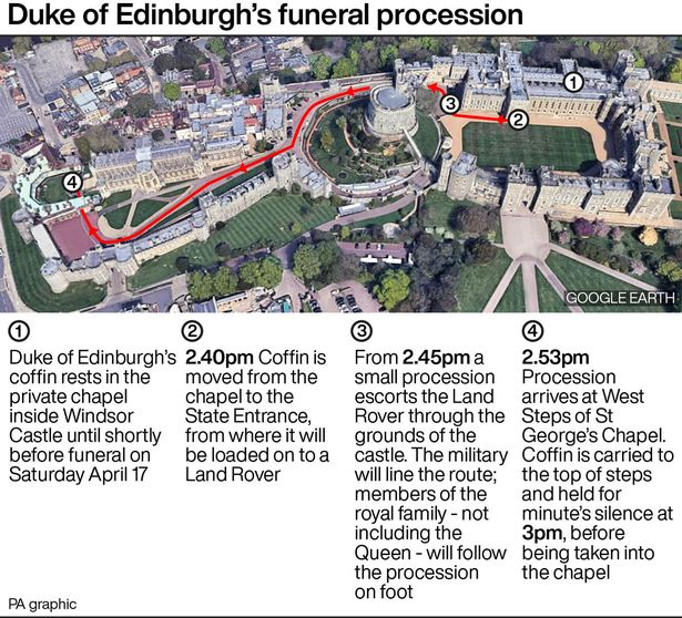 Prince Philip's funeral procession plans at Windsor Castle