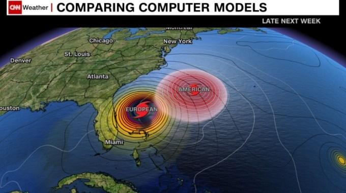 European vs American weather models