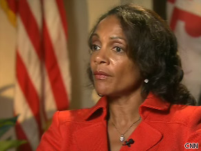 Baltimore mayor Sheila Dixon alleges Wells Fargo violated the federal Fair Housing Act.