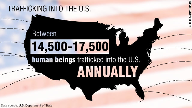 Trafficking and the U.S.