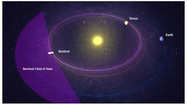 Un telescopio prevendría que un asteroide impacte la Tierra