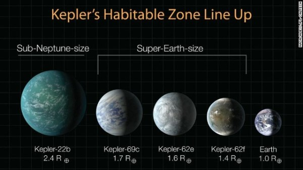 3 new planets could host life CNNcom