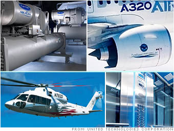 Image result for united technologies business