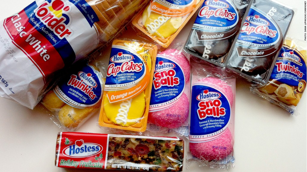 Products List Hostess Discontinued