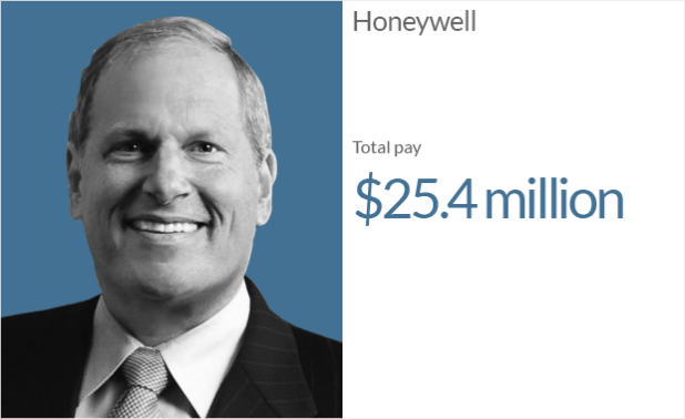ceo pay honeywell 1