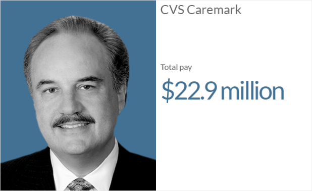 ceo pay cvs caremark 1