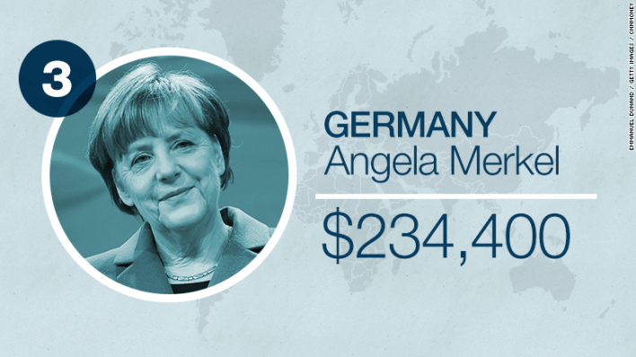 world leader salaries germany