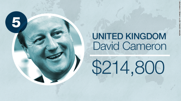 world leader salaries uk