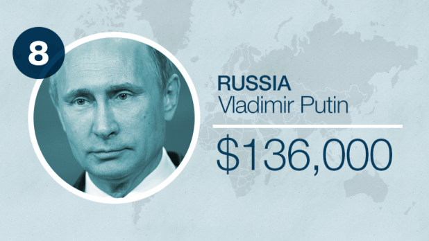 world leader salaries russia
