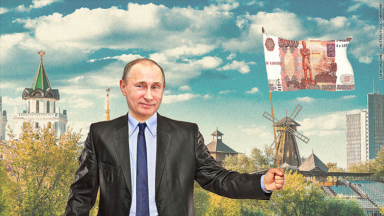Image result for Russian ruble