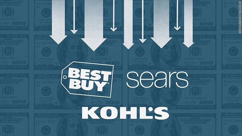 best buy kohls sears stocks down