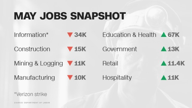 may-jobs-snapshot
