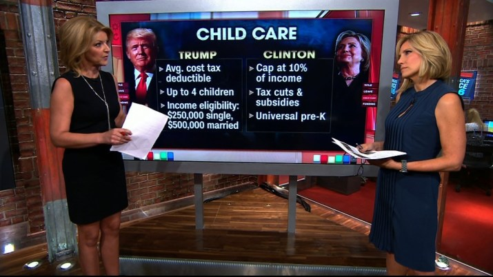 Clinton vs. Trump on child care