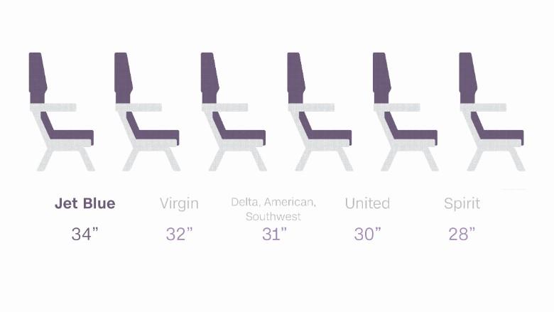 airline legroom January 2017