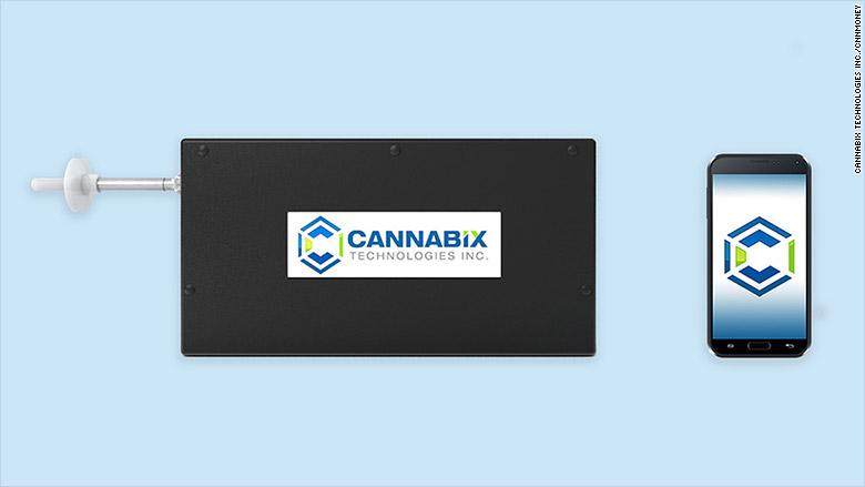 marijuana breathalyzer cannabix