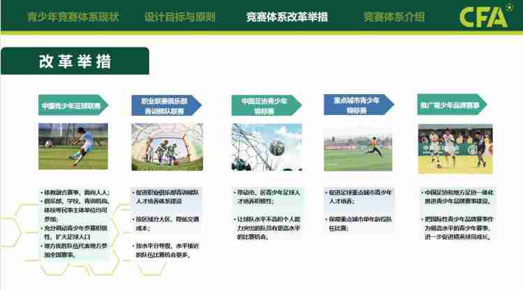 There are five goals in the youth competition system of the youth training outline publicity conference co organized by the Chinese football team(1)