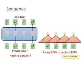 PR-161: Transformer-XL: Attentive Language Models Beyond a