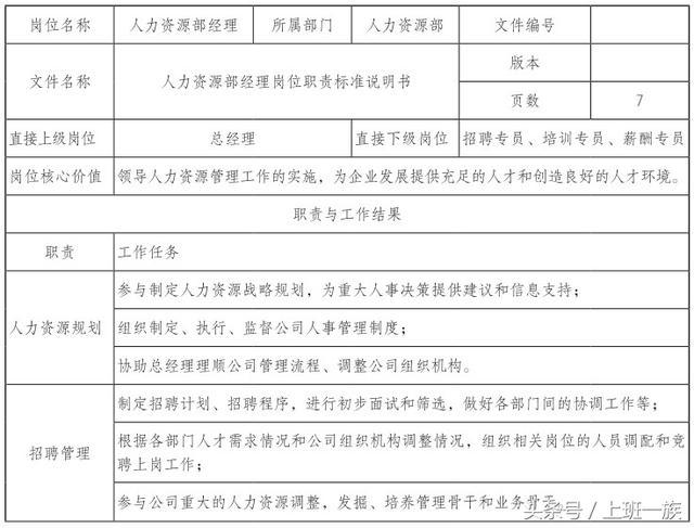 人力資源部經理崗位職責說明書(附樣本表格) - 每日頭條