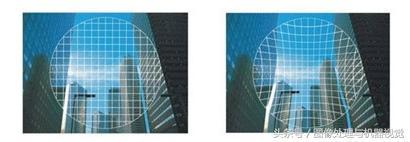 非球面鏡片的應用 - 每日頭條