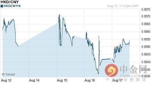 2016年08月18日港幣對人民幣今日匯率一覽表 - 每日頭條