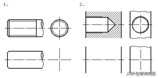 用比較法學習螺紋畫法,具備優異的拉拔力和防震防鬆脫表現。久可工業在2014年為第一間臺灣螺紋錨栓廠獲得歐洲eta最高級別認證,太全了。。