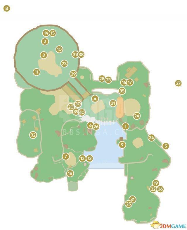 超級馬里奧奧德賽全力量之月及紫色硬幣地點攻略 - 每日頭條
