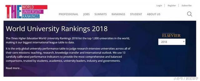 2018年泰晤士報大學排名:日本大學排名 - 每日頭條