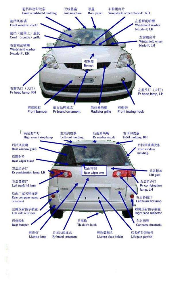 汽車各部件詳細英文注釋 - 每日頭條